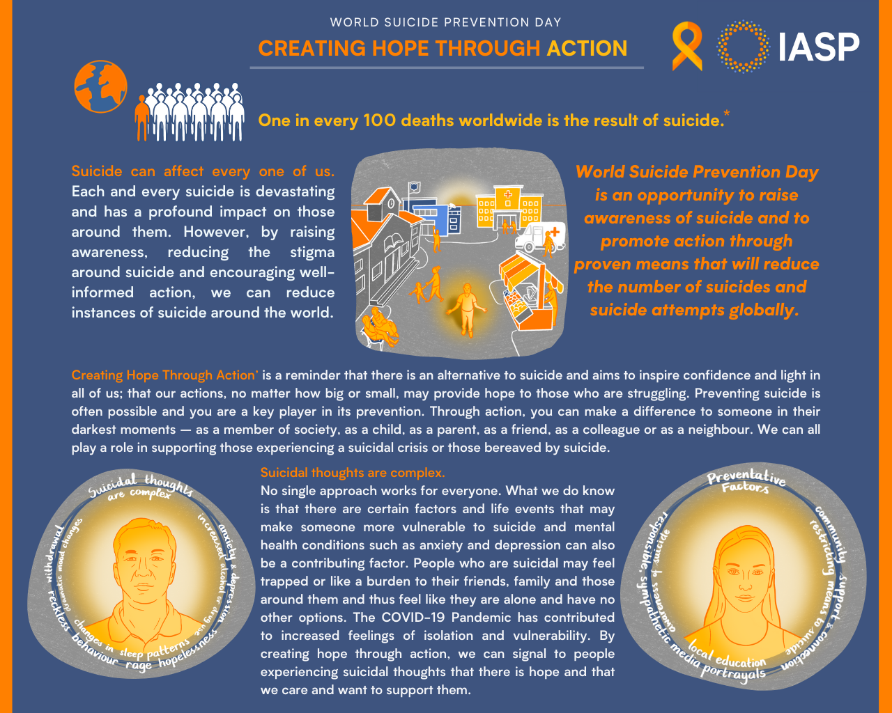 Creating Hope Through Action Brief